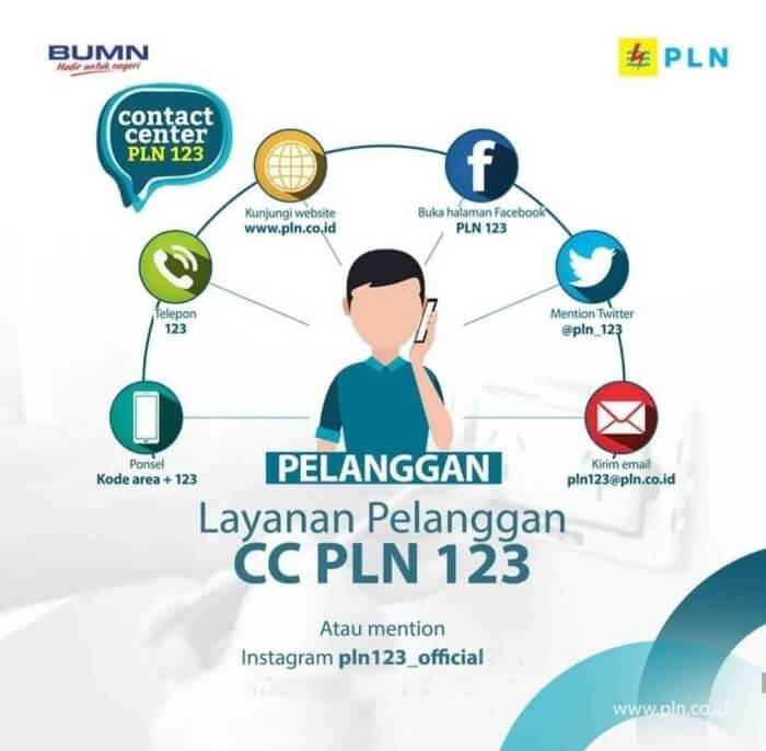 Beragam cara untuk menghubungi call center PLN 123